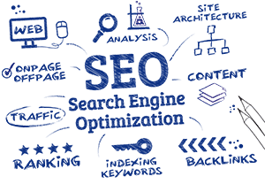 Off-page search engine optimisation