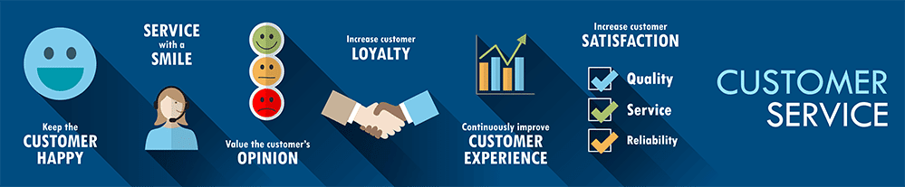 ecommerce customer service and customer satisfaction in eCommerce