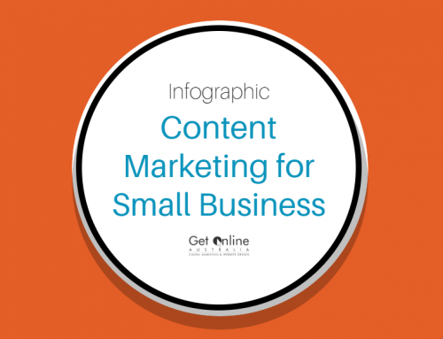 Infographic: Content marketing for small business infographic